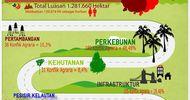 Thumb_infografis_konflik_agraria_2013